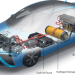 The Hydrogen-powered Car Could Get a New Chance from the Oil Industry